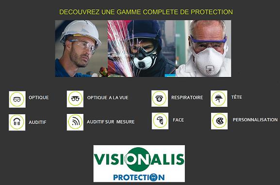 Gamme de protection 2